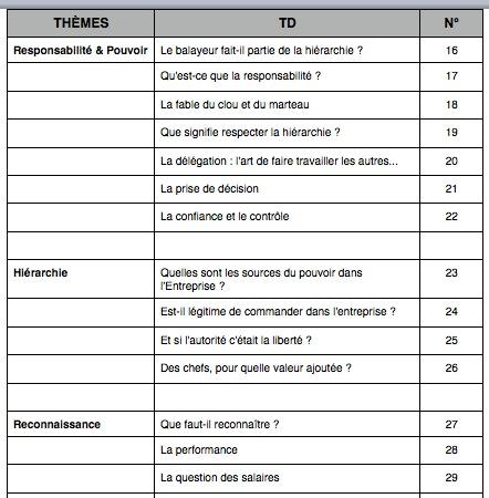 liste td 2